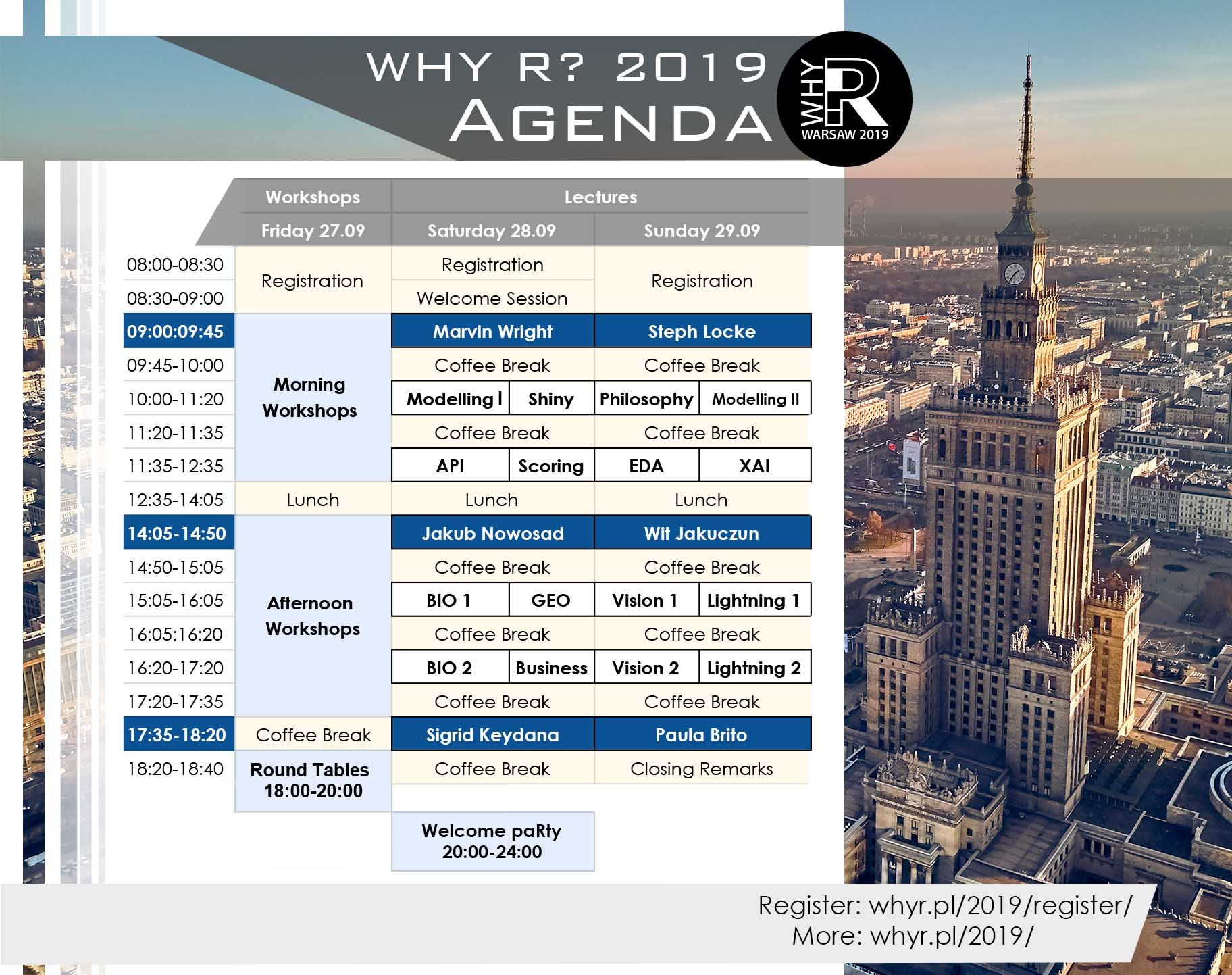 Why R? 2019 – Agenda Released + Regular Registration Ends Aug 31st!